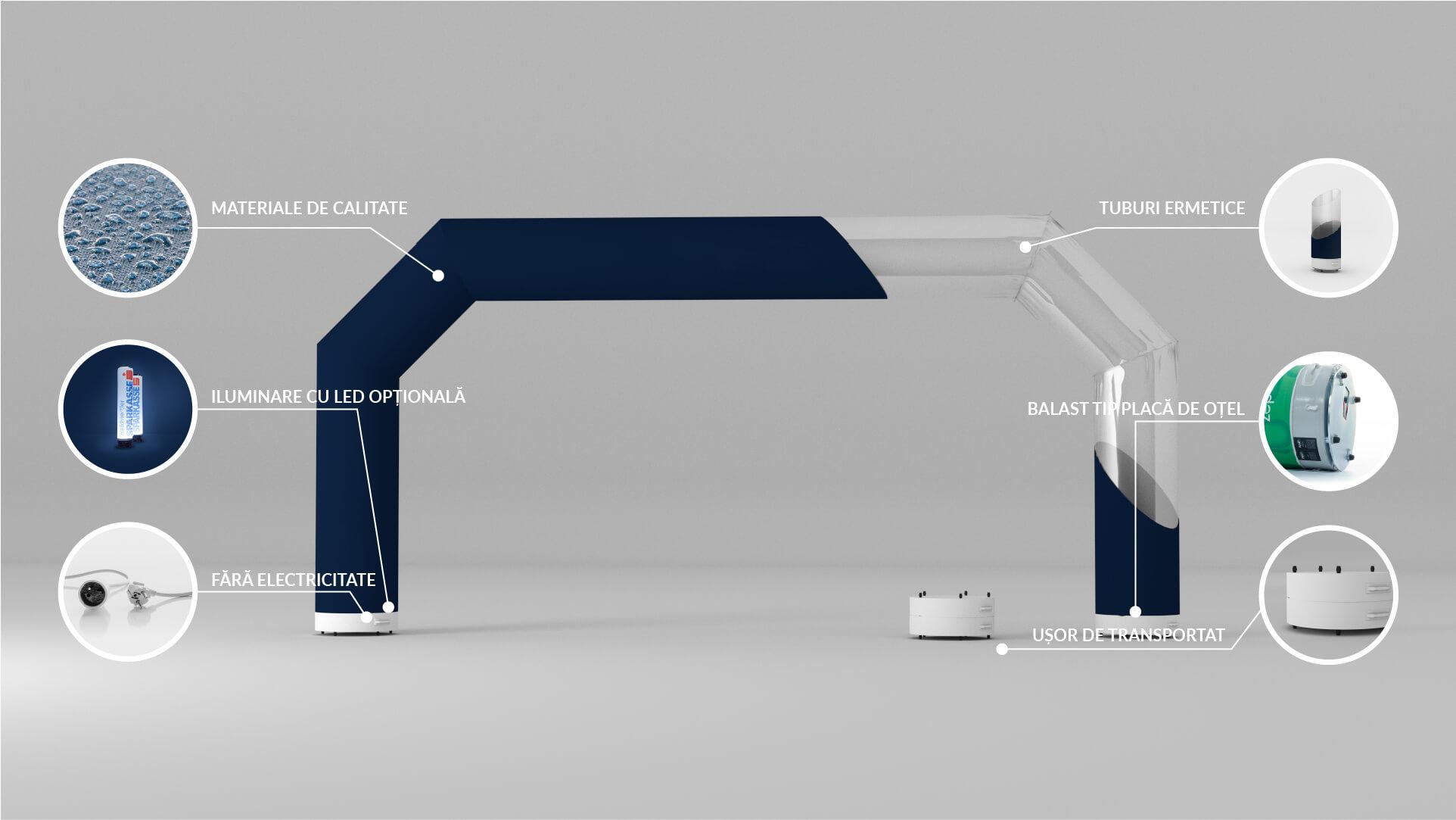 Avantaje poarta pneumatica Axion